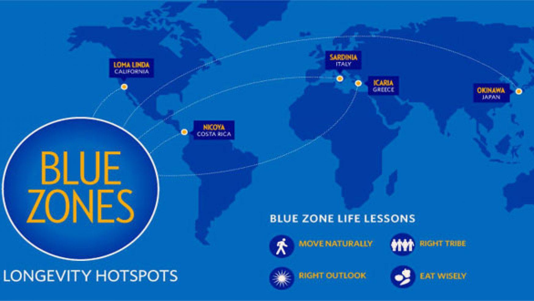 Las Zonas Azules del Mundo