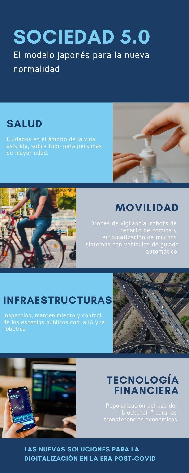 Infografía con las áreas principales en las que se desarrollarán avances tecnológicos.
