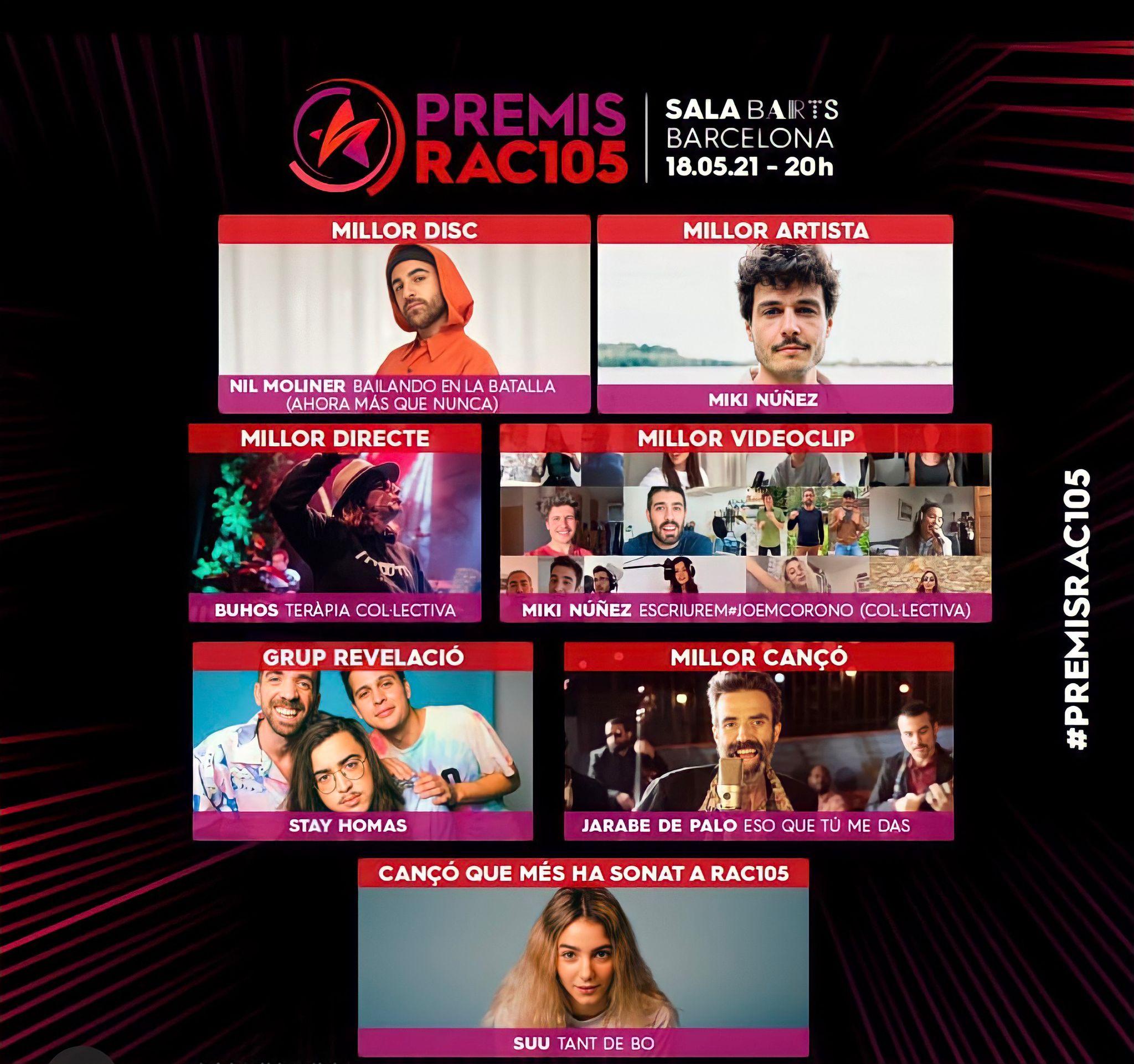 Imagen de los artistas invitados a los Premios RAC105